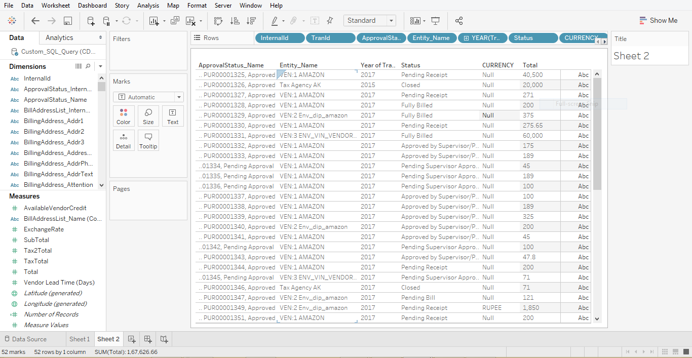 Example of a Purchase Order Report created in Tableau