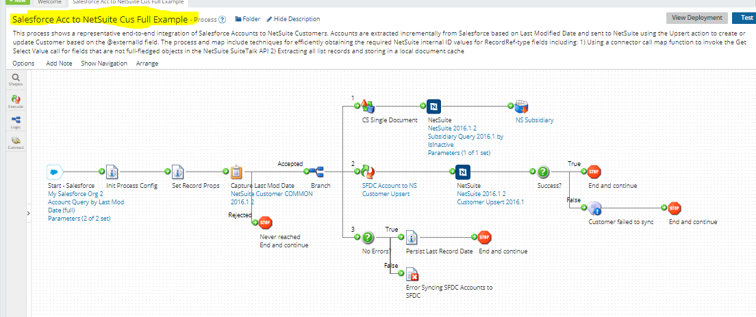 Example process Salesforce accounts to NetSuite customer example