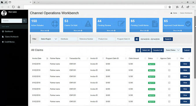 Channel operations dashboard screen in the partner rebate portal